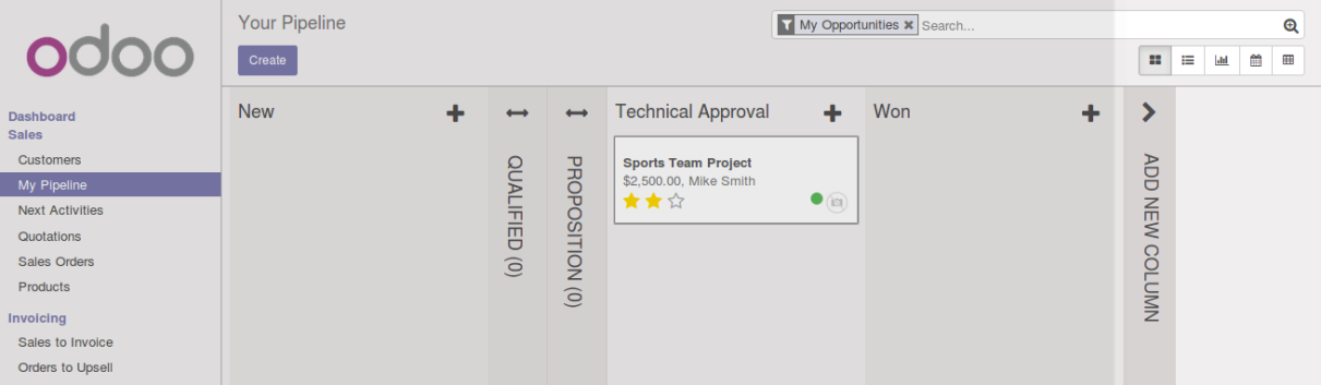 Technical Approval column