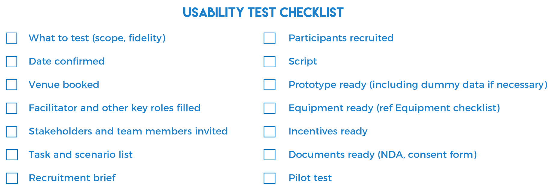 usability test checklists
