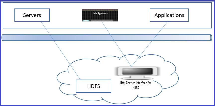 integration Platform as a Service (iPaaS)