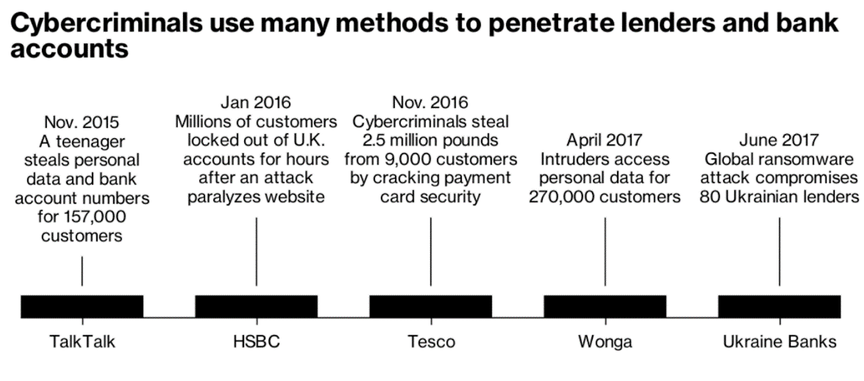 threat actors behind a cyber attack