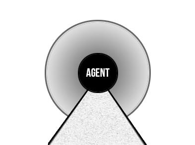 agent AI