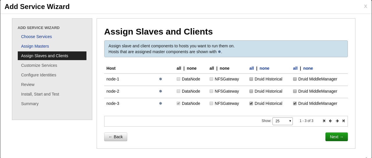 Slaves and Clients