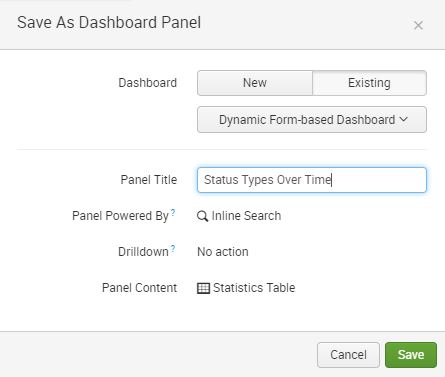 Creating effective dashboards using Splunk [Tutorial