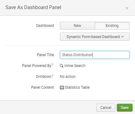 Creating effective dashboards using Splunk [Tutorial