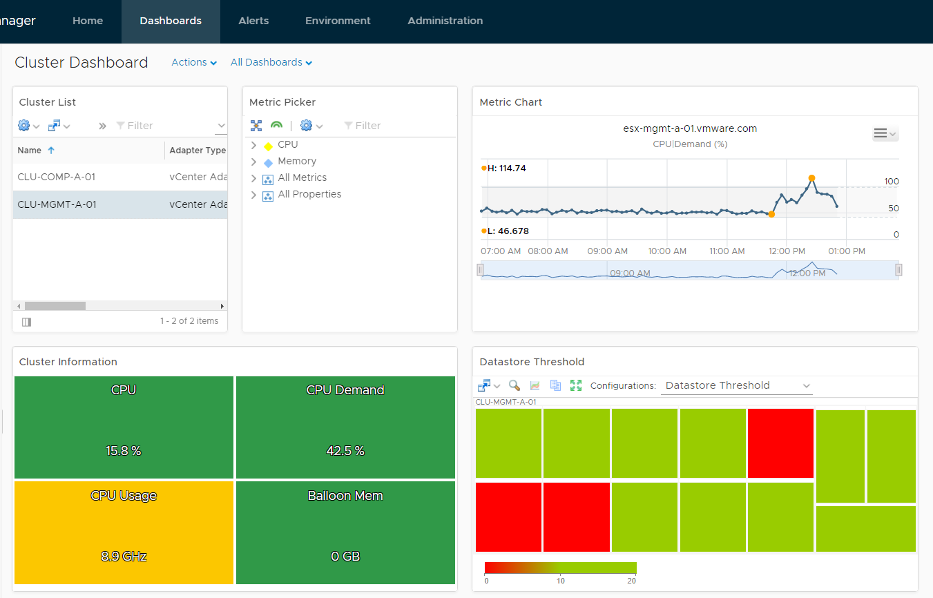 Interactive dashboard with vRealize Operations Manager [Tutorial