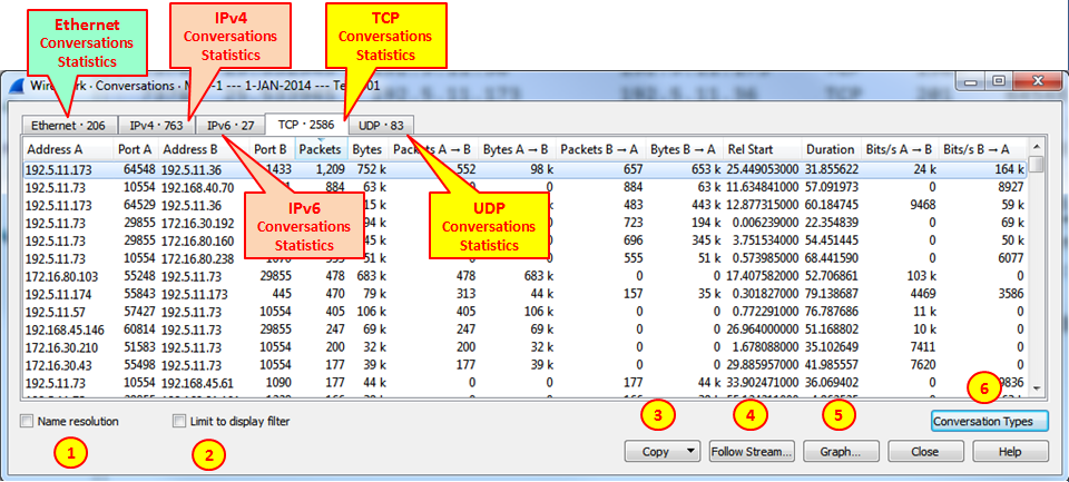 Using statistical tools in Wireshark for packet analysis
