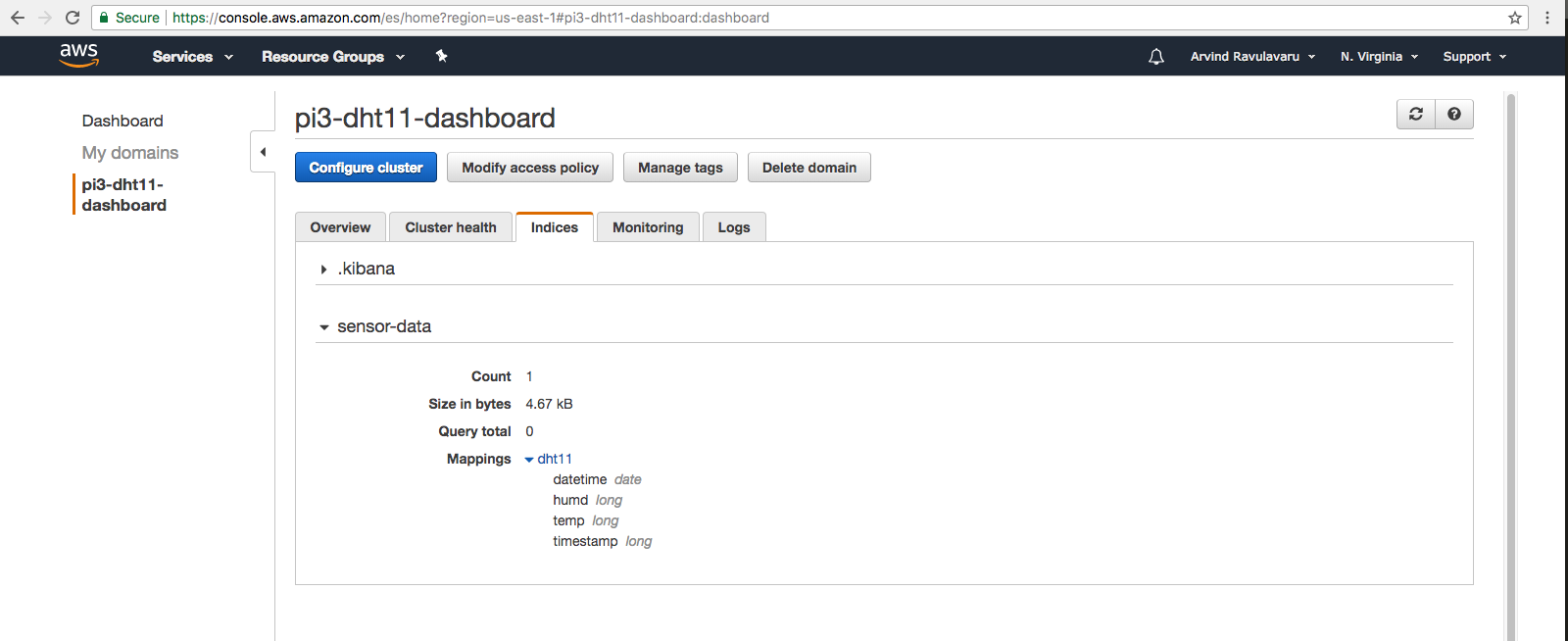 Build an IoT application with AWS IoT [Tutorial]   Packt Hub