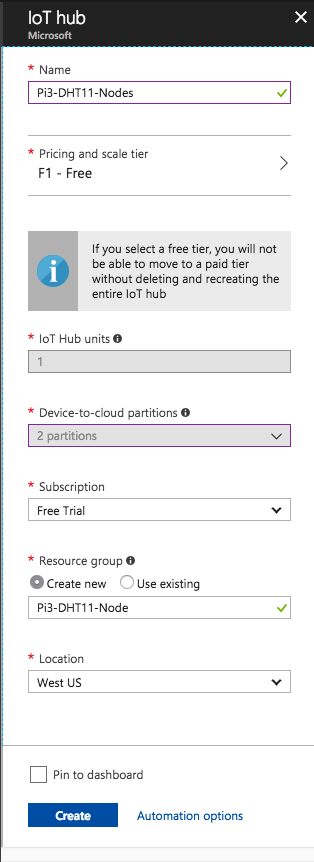 Build an IoT application with Azure IoT [Tutorial] | Packt Hub