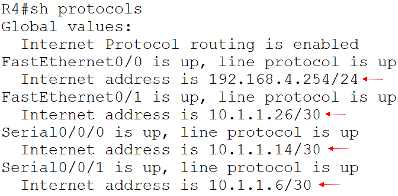 Implementing EIGRP Routing Protocol: Explanation and Tutorial