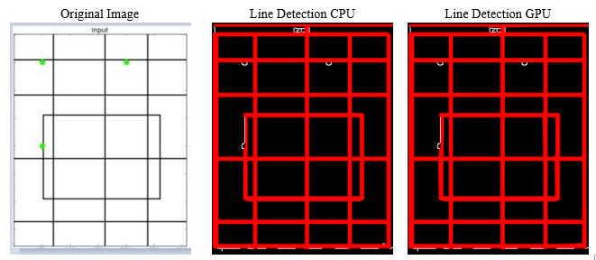Implementing color and shape-based object detection and tracking